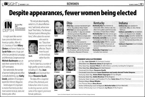 Cincinnati Business Courier: Despite appearances, fewer women being elected